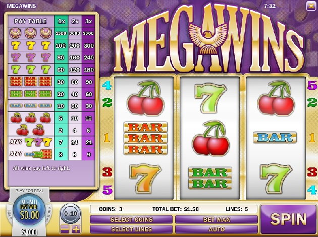 We Can Show You The Advantages of The Mega Wins Online Slots Machine